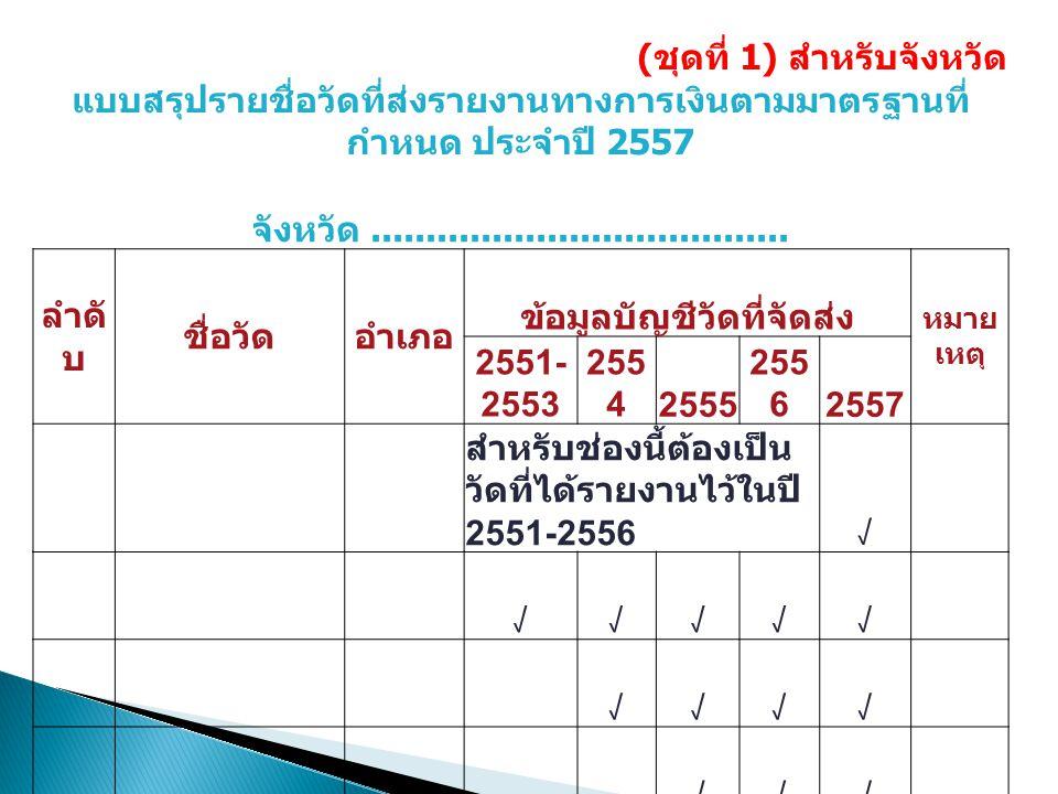 ( ชุดที่ 1) สำหรับจังหวัด แบบสรุปรายชื่อวัดที่ส่งรายงานทางการเงินตามมาตรฐานที่ กำหนด ประจำปี 2557 จังหวัด...................................... ลำดั บ