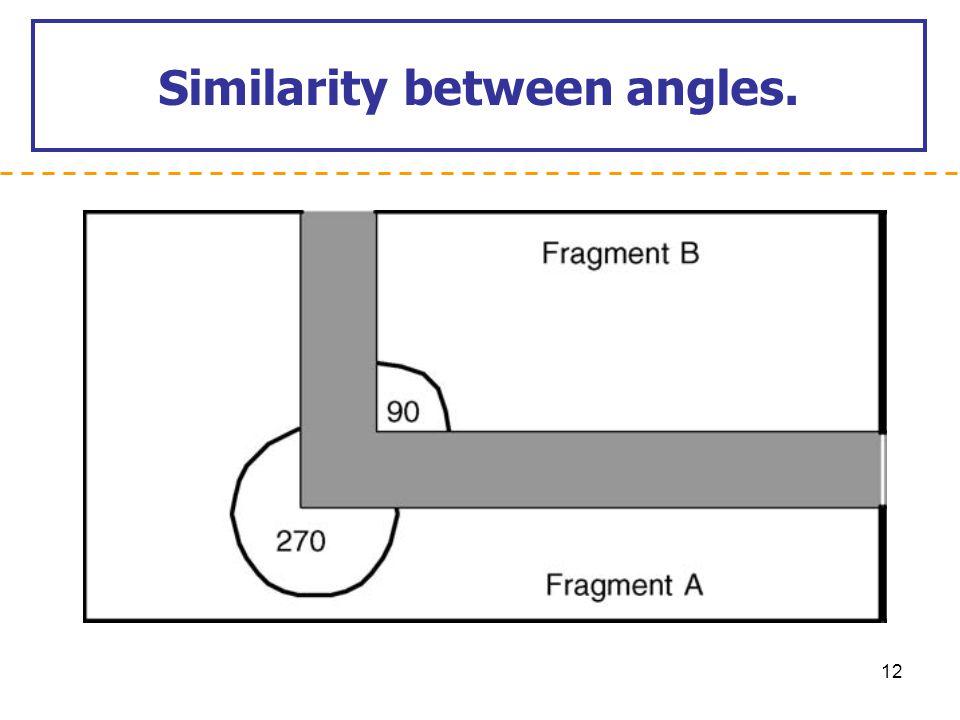 Similarity between angles. 12