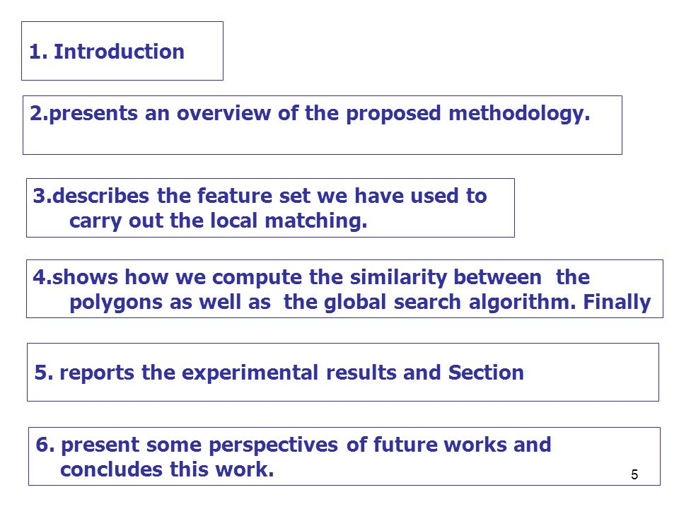 5 1. Introduction 2.presents an overview of the proposed methodology. 4.shows how we compute the similarity between the polygons as well as the global