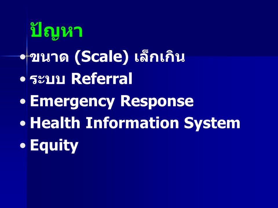 ขนาด (Scale) เล็กเกิน ขนาด (Scale) เล็กเกิน ระบบ Referral ระบบ Referral Emergency ResponseEmergency Response Health Information SystemHealth Informati