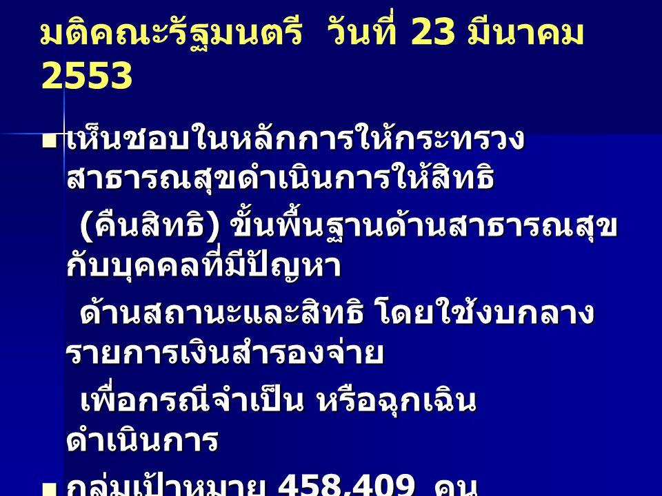 มติคณะรัฐมนตรี วันที่ 23 มีนาคม 2553 เห็นชอบในหลักการให้กระทรวง สาธารณสุขดำเนินการให้สิทธิ เห็นชอบในหลักการให้กระทรวง สาธารณสุขดำเนินการให้สิทธิ ( คืน