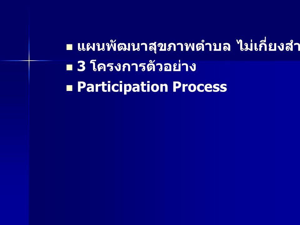 แผนพัฒนาสุขภาพตำบล ไม่เกี่ยงสำนัก 3 โครงการตัวอย่าง Participation Process