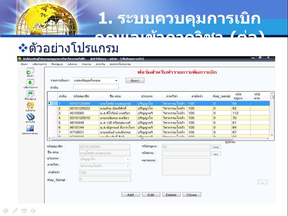 4. ระบบการจัดการข้อมูล ภายในกลุ่มผู้ใช้  ตัวอย่างโปรแกรม คลิ๊ก คลิ๊ก