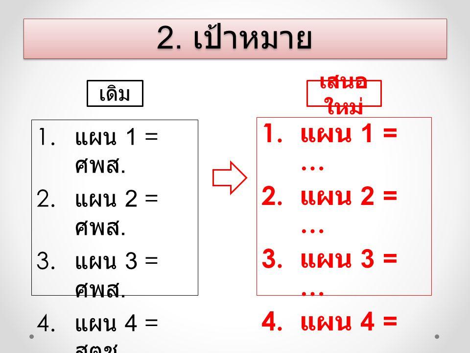 1. แผน 1 = ศพส. 2. แผน 2 = ศพส. 3. แผน 3 = ศพส. 4. แผน 4 = สตช. 5. แผน 7 = ศพส. จ. 2. เป้าหมาย 1. แผน 1 = … 2. แผน 2 = … 3. แผน 3 = … 4. แผน 4 = … 5.