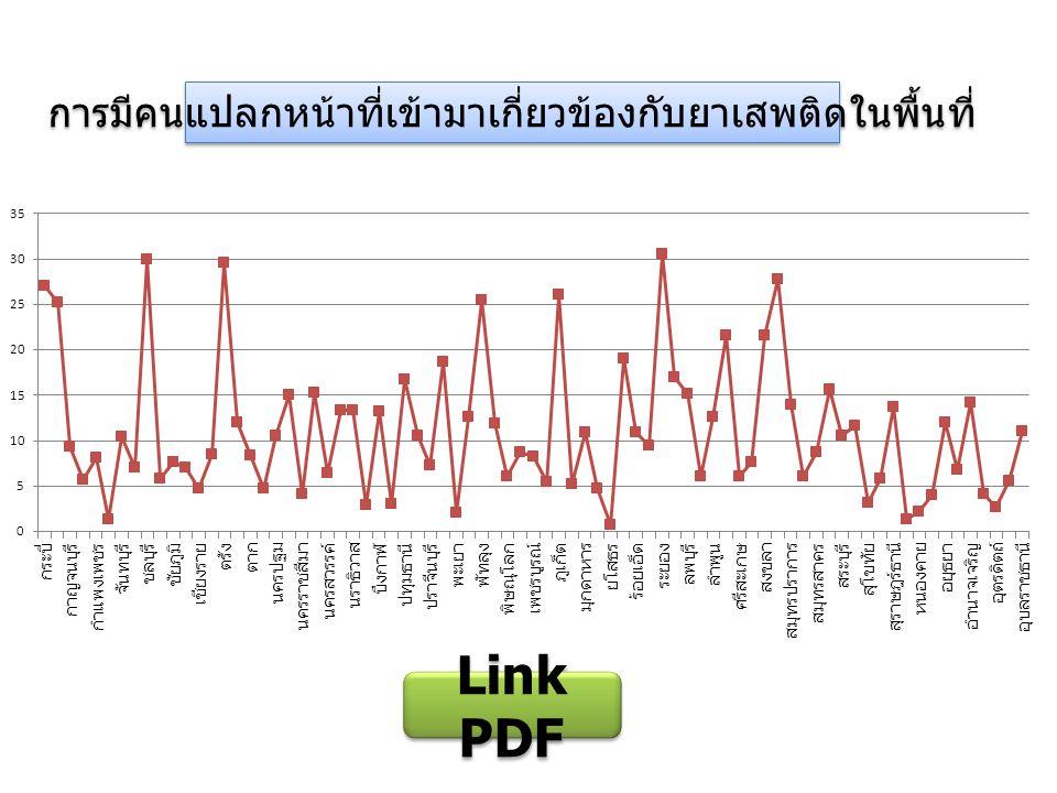 Link PDF Link PDF