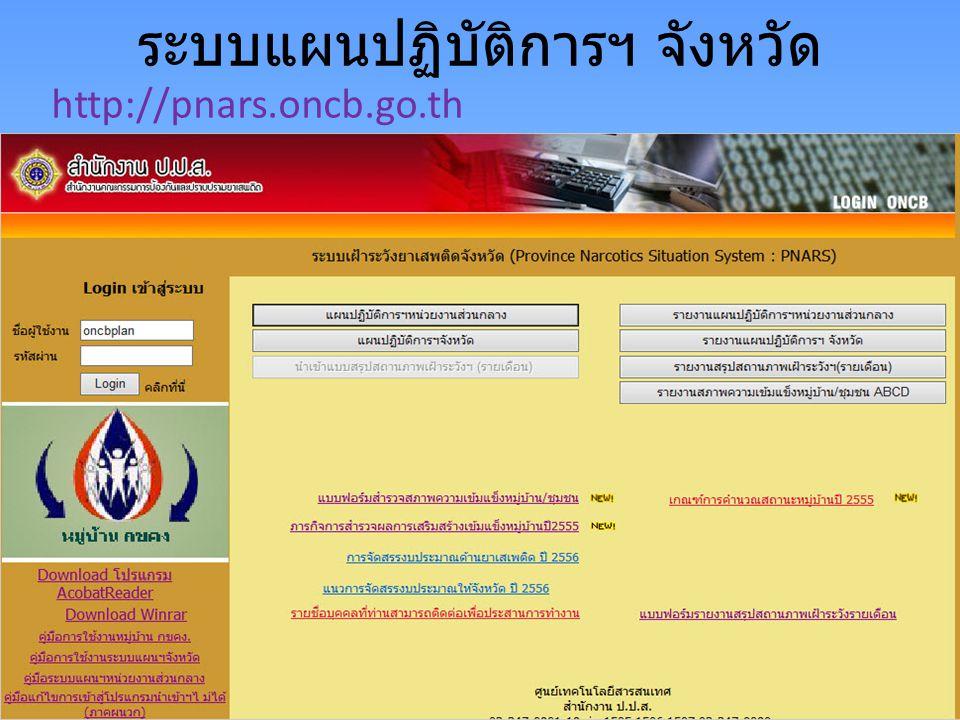 ระบบแผนปฏิบัติการฯ จังหวัด http://pnars.oncb.go.th