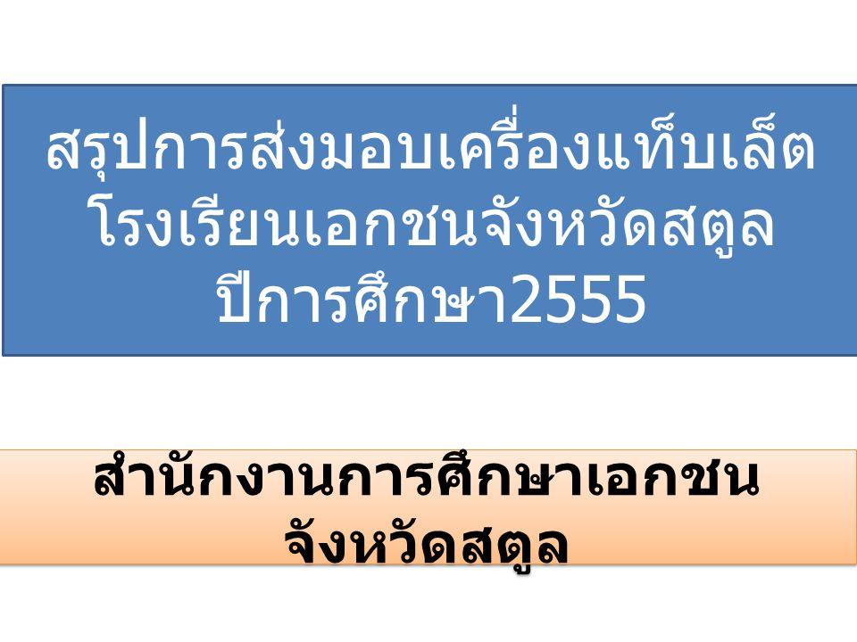 สรุปการส่งมอบเครื่องแท็บเล็ต โรงเรียนเอกชนจังหวัดสตูล ปีการศึกษา 2555 สำนักงานการศึกษาเอกชน จังหวัดสตูล