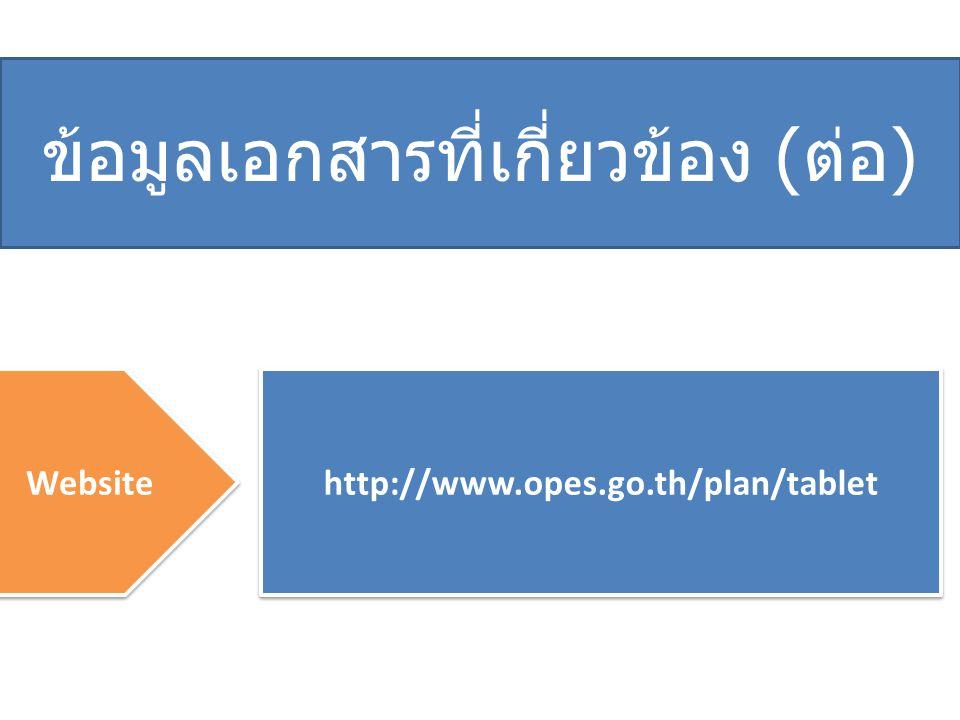 ข้อมูลเอกสารที่เกี่ยวข้อง ( ต่อ ) Website http://www.opes.go.th/plan/tablet