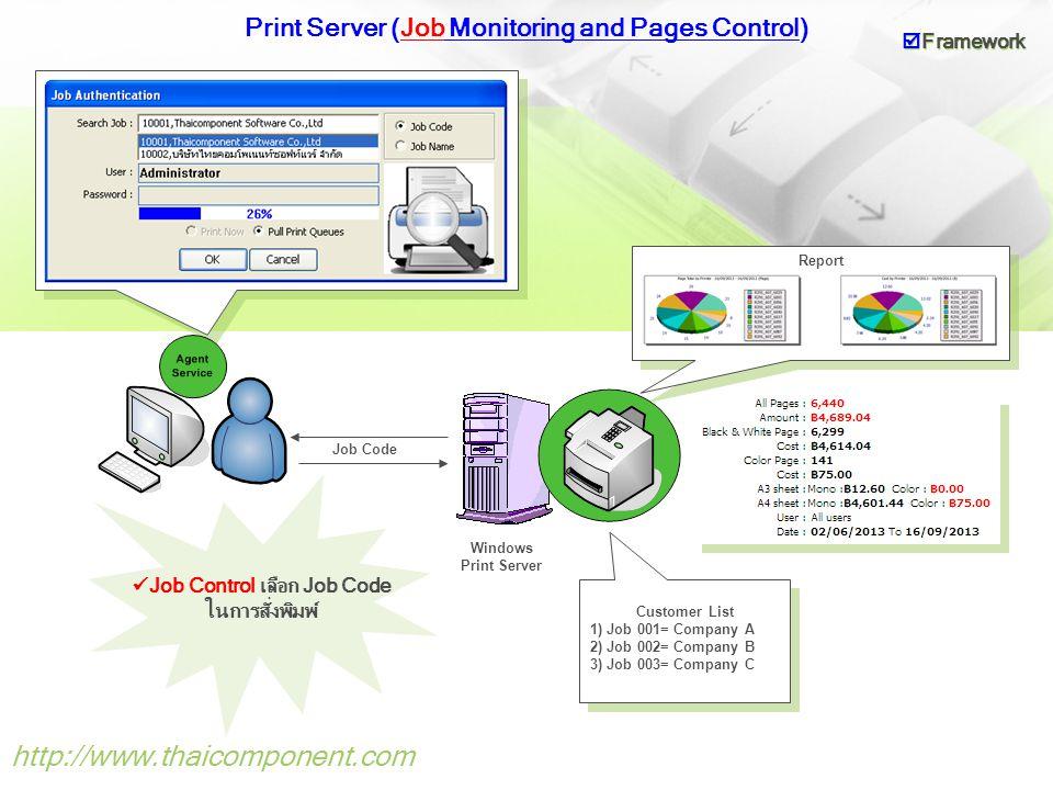 Print Server (User Print Monitoring and Cost Control) http://www.thaicomponent.com Windows Print Server User Name : Password Report เก็บข้อมูล แยกตาม User ที่สั่งพิมพ์  Framework