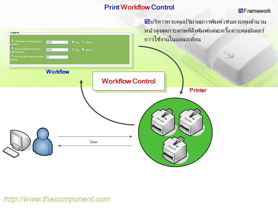 http://www.thaicomponent.com Protect Hack Printing  ป้องกันการสั่งพิมพ์งานที่ไม่ได้อยู่ในส่วนการจัดการ ระบบ Print Job Management ที่ถูกต้อง  Framework Job Queue Windows Print Server 4 3  2 1 Job MonitorJob ID