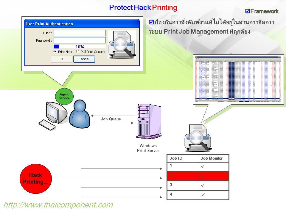 http://www.thaicomponent.com Easy and Faster Configuration to many printer  ง่ายในการตรวจสอบ Solution การติดตั้งและพร้อม ใช้งานกับเครื่องพิมพ์จำนวนมาก  Framework