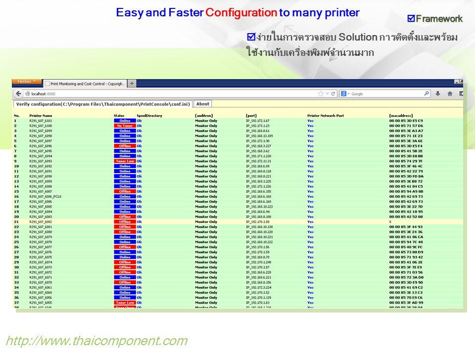 http://www.thaicomponent.com Best of performance Print Software Monitoring  รองรับผู้ใช้งานมากกว่า 1,000 User, Printer 150 ตัว Ram 2 GB.