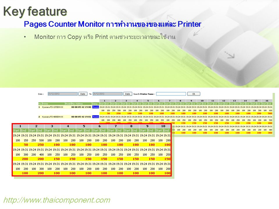 Job Authentication บริหารจัดการงานที่สั่งพิมพ์แยกตามหน่วยงานหรือผู้ใช้งาน http://www.thaicomponent.com Key feature