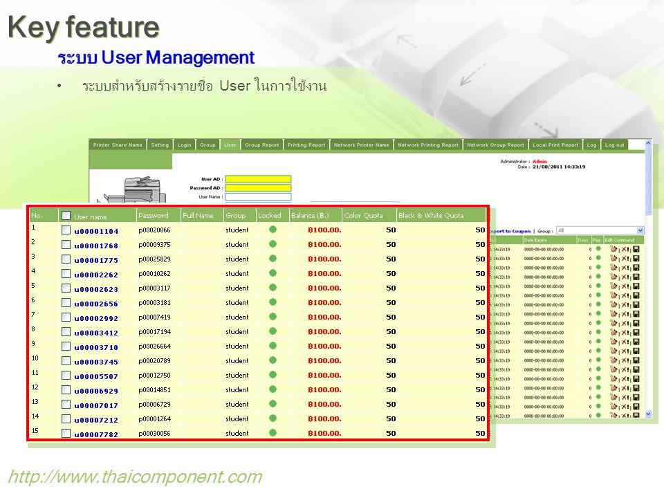 รายงานการ Print งานแยกตาม Printer, Group และ User แสดงรายงานแยกตาม Printer, Group และ User http://www.thaicomponent.com Key feature
