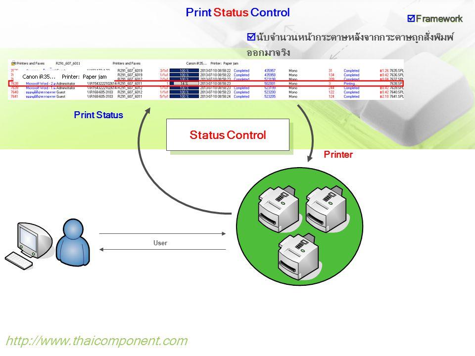 http://www.thaicomponent.com Print and Copy Job Tracking Paper Tracking User 1 Job printing Paper  1 Job printing แยกนับสีและขาวดำในแต่ละหน้า ที่สั่งพิมพ์หรือ Copy ได้ เพื่อคำนวณ Cost ค่าใช้จ่าย  Framework ฿2.00 ฿5.00