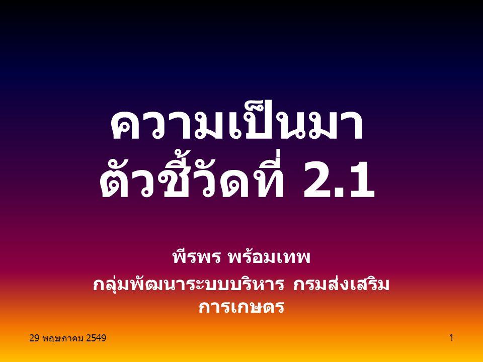 29 พฤษภาคม 2549 2 ความเป็นมาของตัวชี้วัดที่ 2.1 ประเด็นนำเสนอ ที่มา : คืออะไร มาจากไหน สำคัญ อย่างไร ความหมาย : เนื้อหาสาระ นิยาม สิ่งที่ต้องดำเนินการ : ต้องทำอะไร สิ่งที่ทำและจะทำ