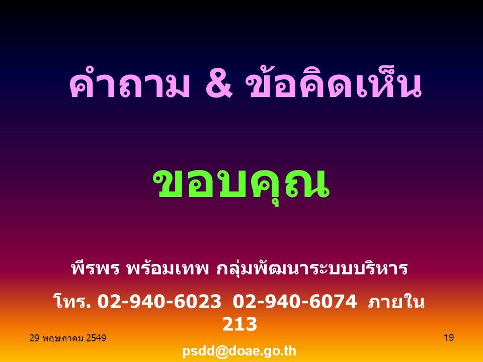29 พฤษภาคม 2549 19 คำถาม & ข้อคิดเห็น ขอบคุณ พีรพร พร้อมเทพ กลุ่มพัฒนาระบบบริหาร โทร.