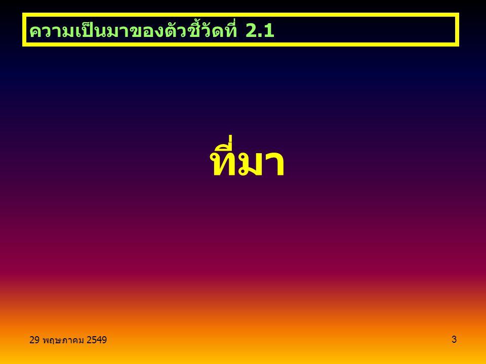 29 พฤษภาคม 2549 3 ความเป็นมาของตัวชี้วัดที่ 2.1 ที่มา