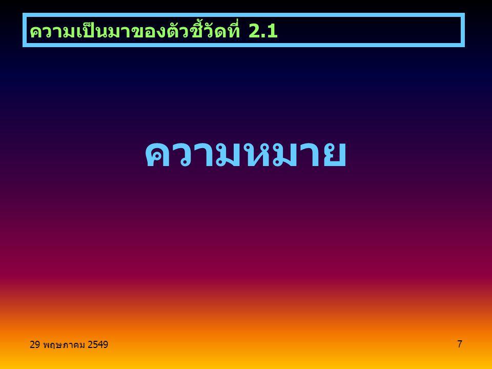 29 พฤษภาคม 2549 8 เนื้อหาสาระ เรียนรู้และมีส่วนร่วม หายจน ความเป็นมาของตัวชี้วัดที่ 2.1 : ความหมาย