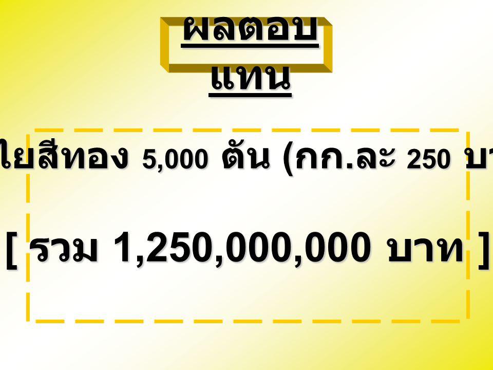 ผลตอบ แทน ลำไยสีทอง 5,000 ตัน (กก.ละ 250 บาท) [ รวม 1,250,000,000 บาท ]