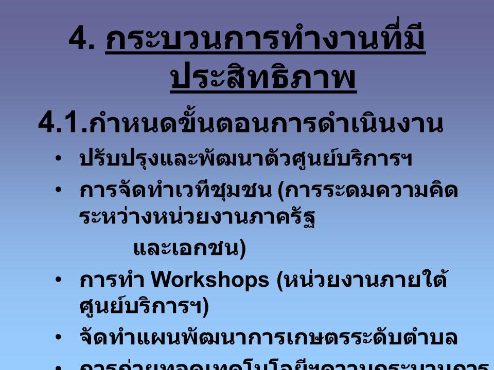 4. กระบวนการทำงานที่มี ประสิทธิภาพ 4.1. กำหนดขั้นตอนการดำเนินงาน ปรับปรุงและพัฒนาตัวศูนย์บริการฯ การจัดทำเวทีชุมชน ( การระดมความคิด ระหว่างหน่วยงานภาค