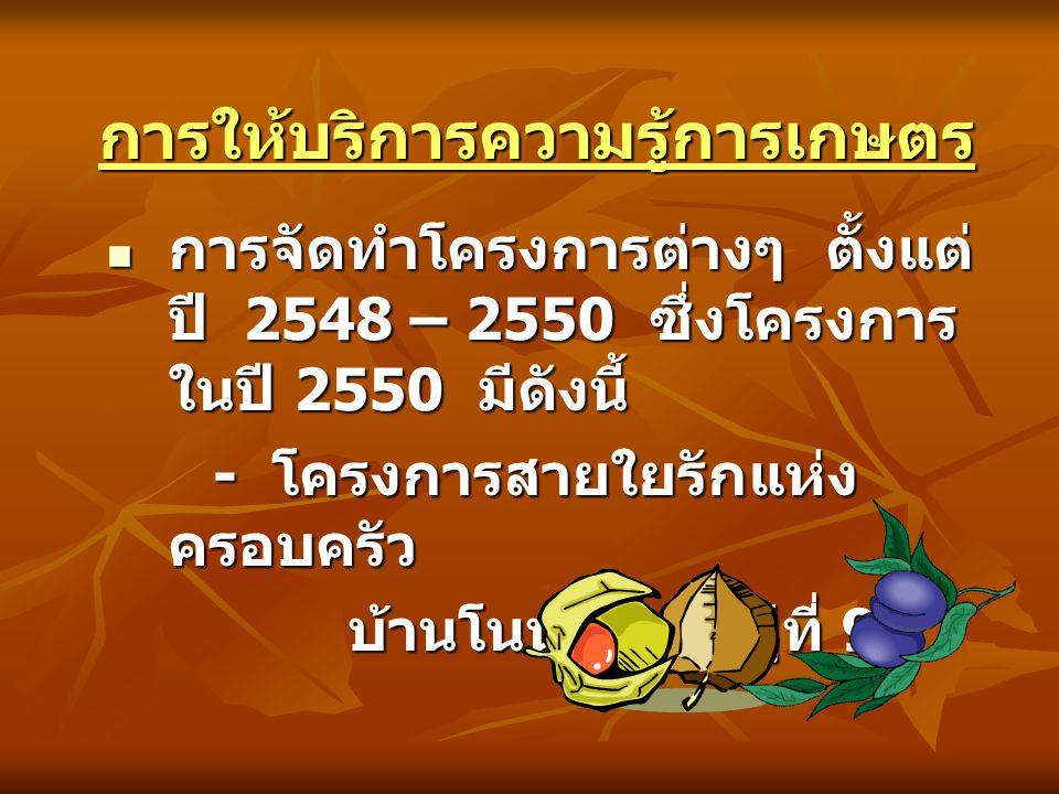 การให้บริการความรู้การเกษตรการให้บริการความรู้การเกษตร การจัดทำโครงการต่างๆ ตั้งแต่ ปี 2548 – 2550 ซึ่งโครงการ ในปี 2550 มีดังนี้ การจัดทำโครงการต่างๆ ตั้งแต่ ปี 2548 – 2550 ซึ่งโครงการ ในปี 2550 มีดังนี้ - โครงการสายใยรักแห่ง ครอบครัว บ้านโนนเดื่อ หมู่ที่ 9 บ้านโนนเดื่อ หมู่ที่ 9