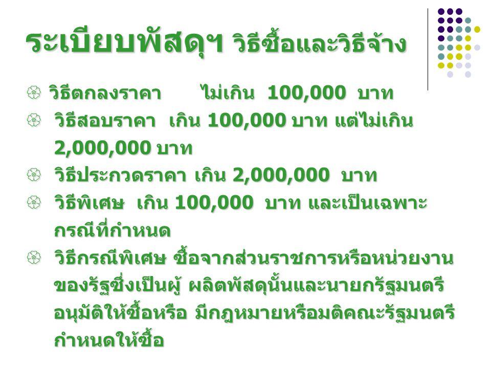 ระเบียบพัสดุฯ วิธีซื้อและวิธีจ้าง  วิธีตกลงราคา ไม่เกิน 100,000 บาท { วิธีสอบราคา เกิน 100,000 บาท แต่ไม่เกิน 2,000,000 บาท 2,000,000 บาท { วิธีประกวดราคา เกิน 2,000,000 บาท { วิธีพิเศษ เกิน 100,000 บาท และเป็นเฉพาะ กรณีที่กำหนด กรณีที่กำหนด { วิธีกรณีพิเศษ ซื้อจากส่วนราชการหรือหน่วยงาน ของรัฐซึ่งเป็นผู้ ผลิตพัสดุนั้นและนายกรัฐมนตรี ของรัฐซึ่งเป็นผู้ ผลิตพัสดุนั้นและนายกรัฐมนตรี อนุมัติให้ซื้อหรือ มีกฎหมายหรือมติคณะรัฐมนตรี อนุมัติให้ซื้อหรือ มีกฎหมายหรือมติคณะรัฐมนตรี กำหนดให้ซื้อ กำหนดให้ซื้อ