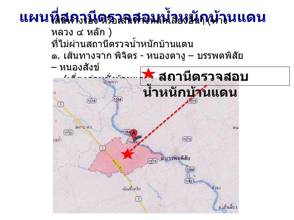 แผนที่สถานีตรวจสอบน้ำหนักบ้านแดน เส้นทางรอง หรือเส้นทางหลีกเลี่ยงอื่นๆ ( ทาง หลวง ๔ หลัก ) ที่ไม่ผ่านสถานีตรวจน้ำหนักบ้านแดน ๑.