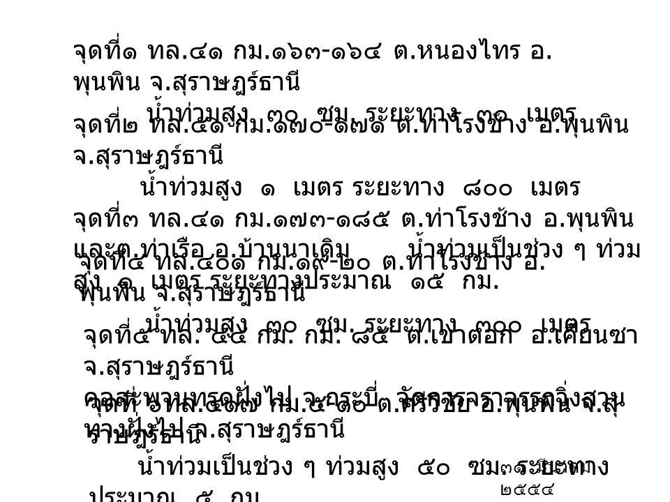 จุดที่๒ ทล. ๔๑ กม. ๑๗๐ - ๑๗๑ ต. ท่าโรงช้าง อ. พุนพิน จ.