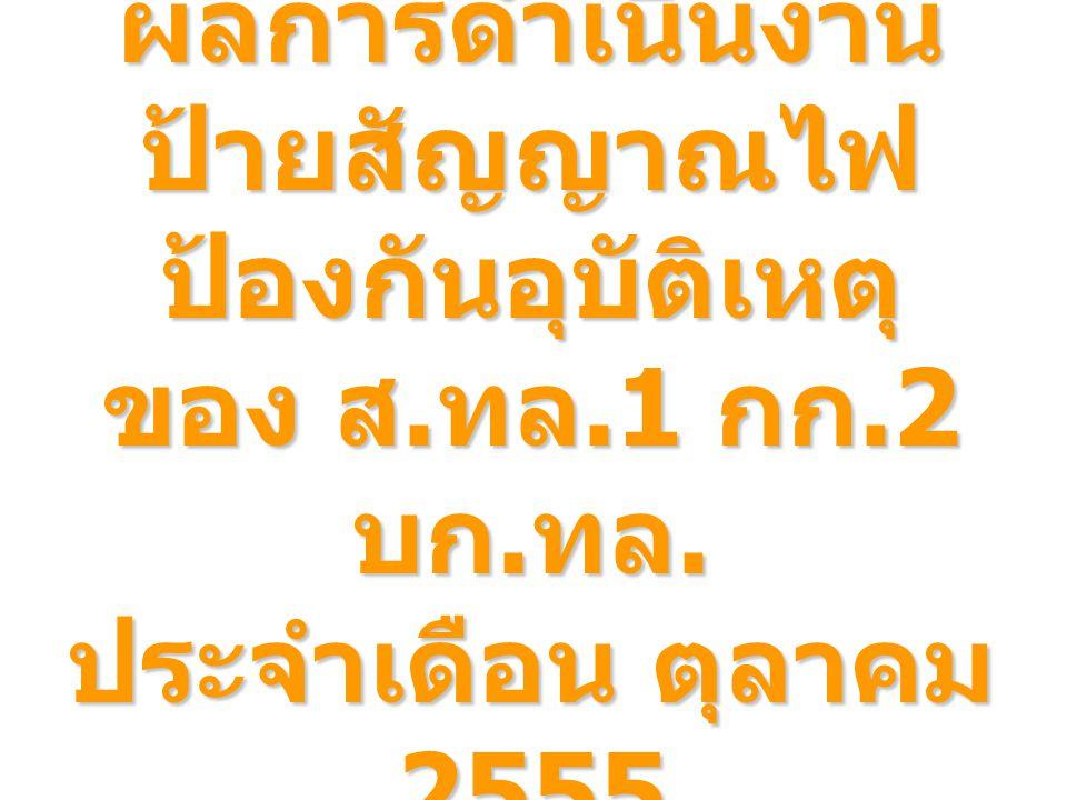 ผลการดำเนินงาน ป้ายสัญญาณไฟ ป้องกันอุบัติเหตุ ของ ส. ทล.1 กก.2 บก. ทล. ประจำเดือน ตุลาคม 2555