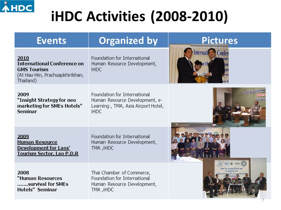 iHDC Activities (2008-2010) EventsOrganized byPictures 2010 International Conference on GMS Tourism (At Hau-Hin, Prachuapkhirikhan, Thailand) Foundati