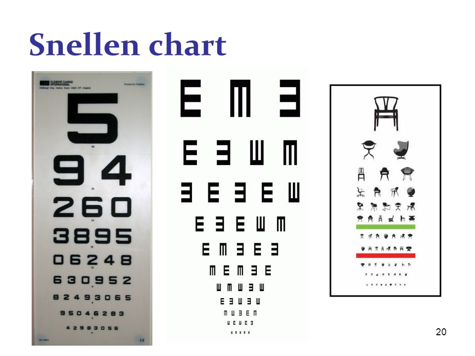 20 Snellen chart