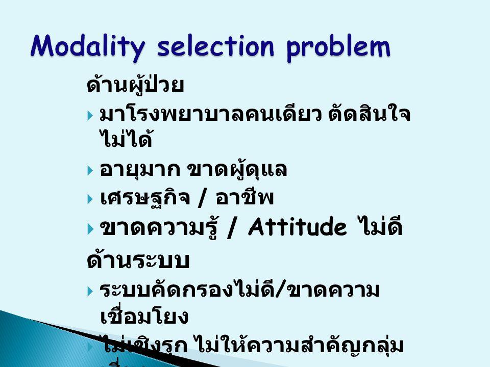 ด้านผู้ป่วย  มาโรงพยาบาลคนเดียว ตัดสินใจ ไม่ได้  อายุมาก ขาดผู้ดุแล  เศรษฐกิจ / อาชีพ  ขาดความรู้ / Attitude ไม่ดี ด้านระบบ  ระบบคัดกรองไม่ดี / ข