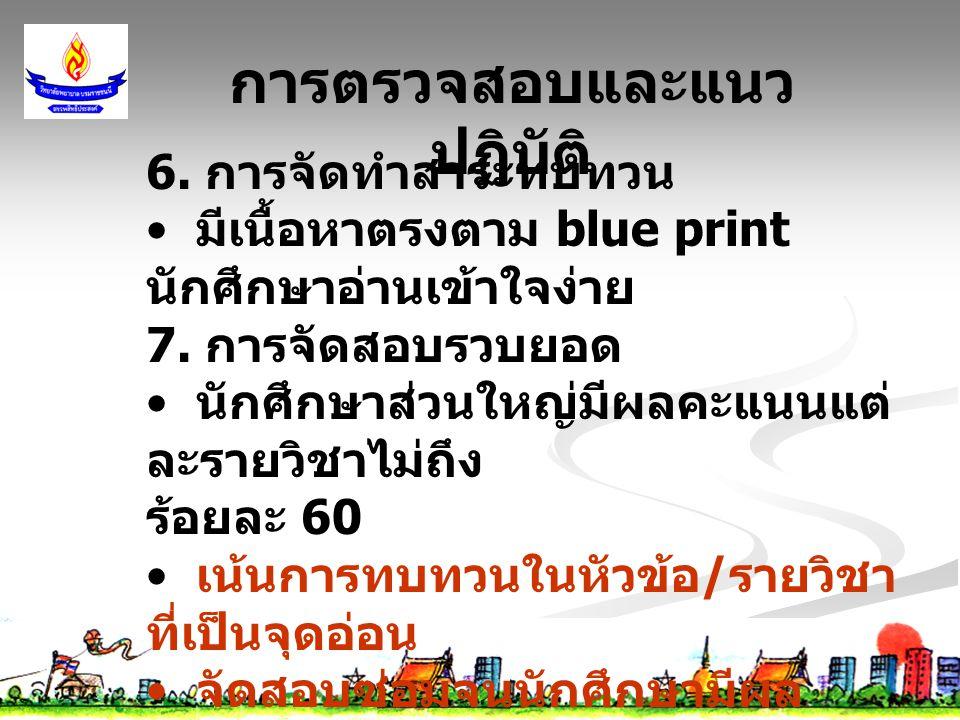 6.การจัดทำสาระทบทวน มีเนื้อหาตรงตาม blue print นักศึกษาอ่านเข้าใจง่าย 7.