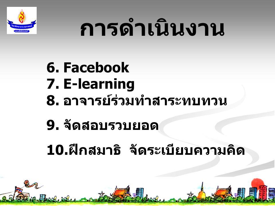 การดำเนินงาน 6. Facebook 7. E-learning 8. อาจารย์ร่วมทำสาระทบทวน 9. จัดสอบรวบยอด 10. ฝึกสมาธิ จัดระเบียบความคิด