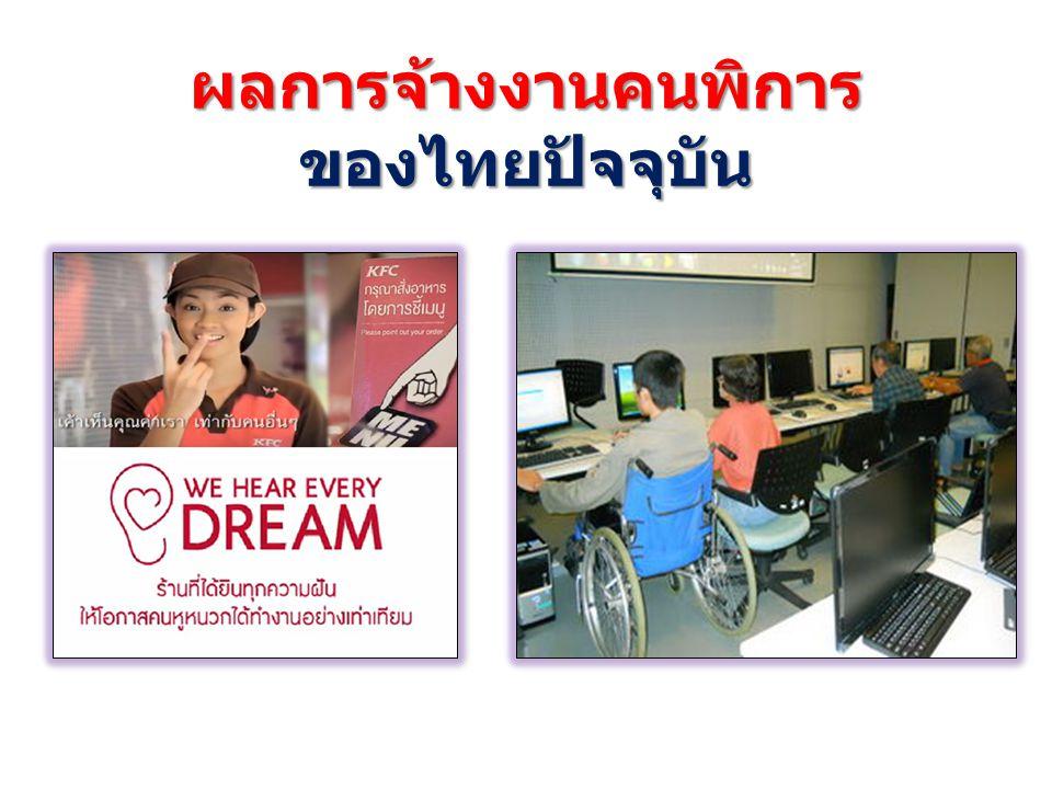 ผลการจ้างงานคนพิการ ของไทยปัจจุบัน