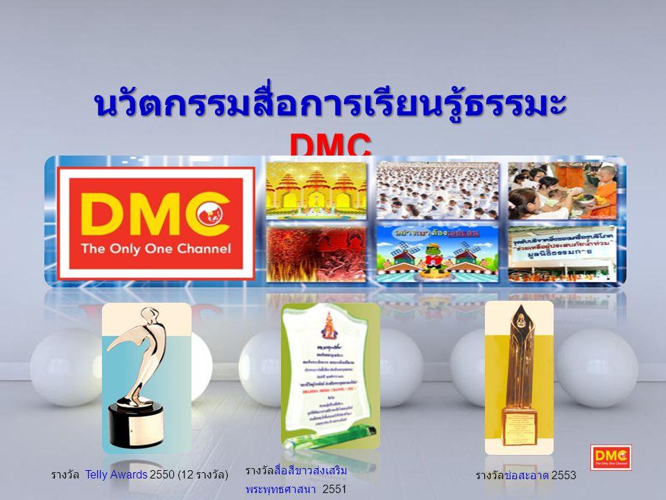 Powerpoint Templates Page 12 ช่องทางเข้าถึงสื่อ DMC ช่องทางที่สามารถเข้าถึงหรือรับชม และฟัง รายการจาก ช่อง DMC มีหลายช่องทาง ได้แก่ จานดาวเทียม ของ DMC หรือจานดาวเทียมอื่นๆ ที่จูน ช่องสัญญาณ DMC ไปออกอากาศ จานดาวเทียม ของ DMC หรือจานดาวเทียมอื่นๆ ที่จูน ช่องสัญญาณ DMC ไปออกอากาศ วิทยุ A.M.