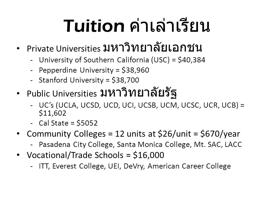 Parents Loans การกู้เงินของ ผู้ปกครอง Direct PLUS Loans for Parents For parents of dependent students Borrower is responsible for all the interest Interest charged on this loan is 7.9% Must not have negative credit history The U.S.