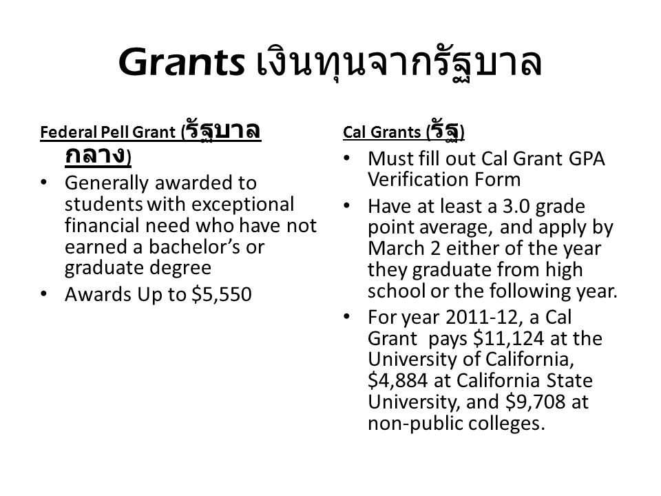 Grants เงินทุนจากรัฐบาล National Science and Mathematics Access to Retain Talent Grant (National SMART Grant) Must be eligible for a Pell Grant Must be enrolled at least half-time in third or fourth year (or fifth year of a 5-year program) Must be in an eligible degree program majoring in physical, life, or computer sciences, engineering, technology, mathematics, or a critical-need foreign language Must have a minimum 3.0 cumulative GPA Award up to $4000 Federal Supplemental Educational Opportunity Grant (FSEOG) (FSEOG) program is for undergraduates with exceptional financial need.