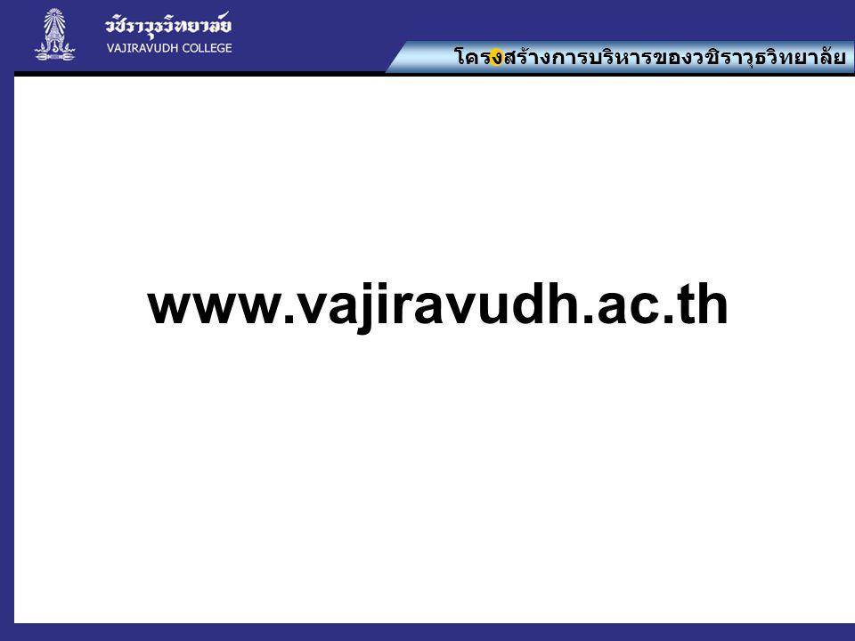 โครงสร้างการบริหารของวชิราวุธวิทยาลัย www.vajiravudh.ac.th