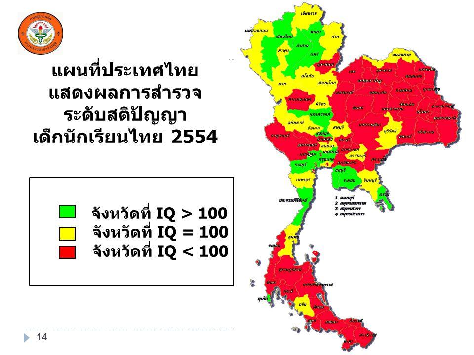 9 October 201414 แผนที่ประเทศไทย แสดงผลการสำรวจ ระดับสติปัญญา เด็กนักเรียนไทย 2554 จังหวัดที่ IQ > 100 จังหวัดที่ IQ = 100 จังหวัดที่ IQ < 100