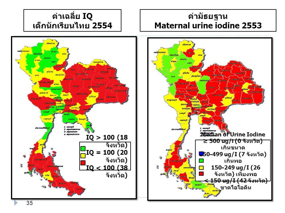 ค่าเฉลี่ย IQ เด็กนักเรียนไทย 2554 ค่ามัธยฐาน Maternal urine iodine 2553 IQ > 100 (18 จังหวัด ) IQ = 100 (20 จังหวัด ) IQ < 100 (38 จังหวัด ) Median of
