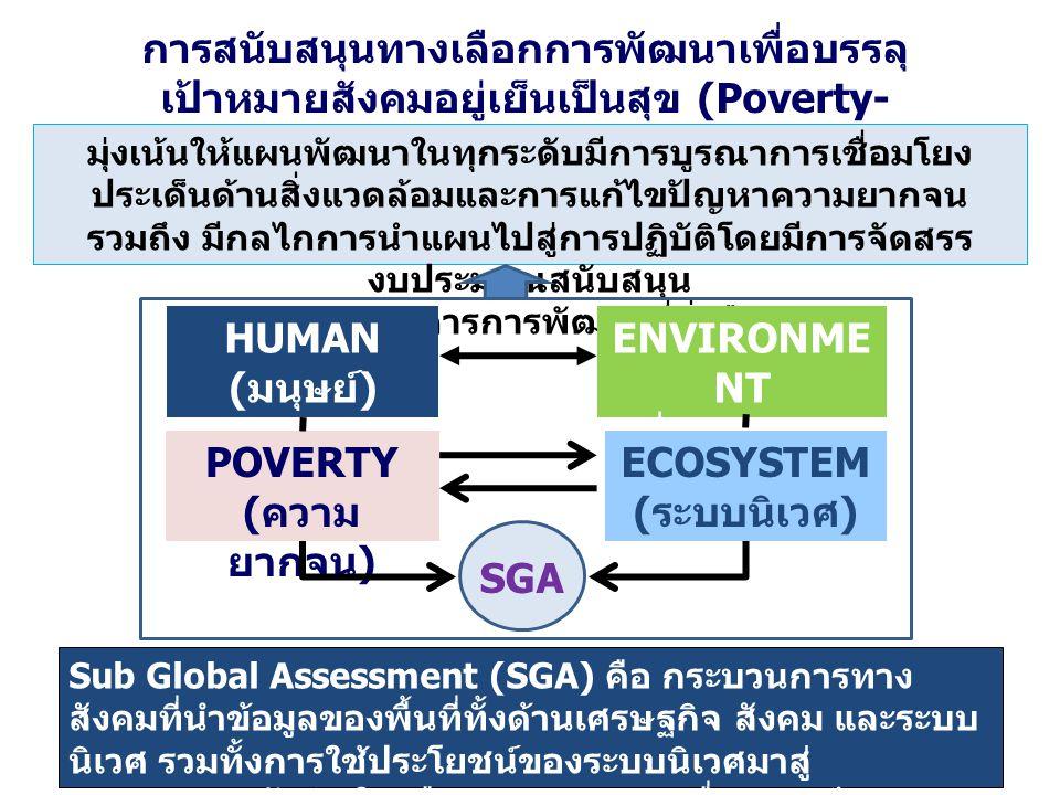 การสนับสนุนทางเลือกการพัฒนาเพื่อบรรลุ เป้าหมายสังคมอยู่เย็นเป็นสุข (Poverty- Environment Initiative ; PEI Thailand) มุ่งเน้นให้แผนพัฒนาในทุกระดับมีการบูรณาการเชื่อมโยง ประเด็นด้านสิ่งแวดล้อมและการแก้ไขปัญหาความยากจน รวมถึง มีกลไกการนำแผนไปสู่การปฏิบัติโดยมีการจัดสรร งบประมาณสนับสนุน บนหลักการการพัฒนาที่ยั่งยืน HUMAN ( มนุษย์ ) ENVIRONME NT ( สิ่งแวดล้อม ) POVERTY ( ความ ยากจน ) ECOSYSTEM ( ระบบนิเวศ ) SGA Sub Global Assessment (SGA) คือ กระบวนการทาง สังคมที่นำข้อมูลของพื้นที่ทั้งด้านเศรษฐกิจ สังคม และระบบ นิเวศ รวมทั้งการใช้ประโยชน์ของระบบนิเวศมาสู่ กระบวนการตัดสินใจหรือการวางแผน ( เพื่อบรรลุถึงความ อยู่ดีมีสุขของประชาชน )