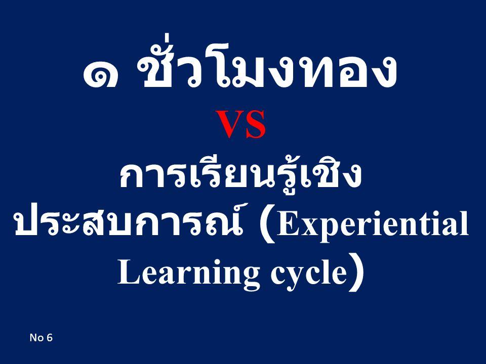๑ ชั่วโมงทอง VS การเรียนรู้เชิง ประสบการณ์ ( Experiential Learning cycle ) No 6