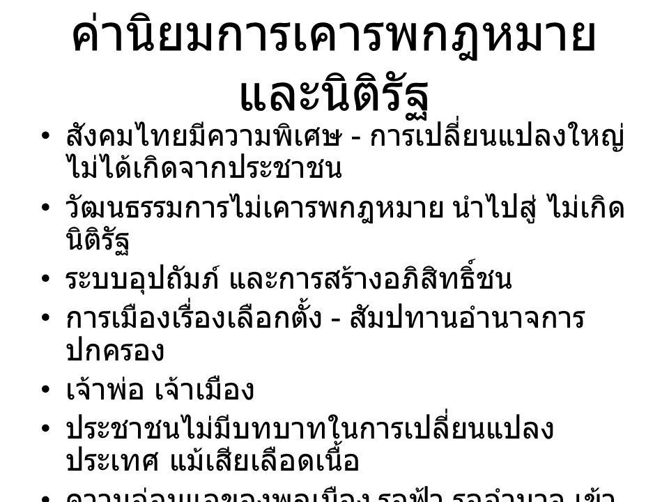 ค่านิยมการเคารพกฎหมาย และนิติรัฐ สังคมไทยมีความพิเศษ - การเปลี่ยนแปลงใหญ่ ไม่ได้เกิดจากประชาชน วัฒนธรรมการไม่เคารพกฎหมาย นำไปสู่ ไม่เกิด นิติรัฐ ระบบอ