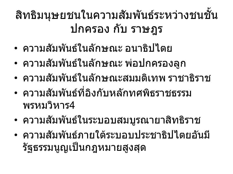 อิทธิพลของแนวคิดสิทธิมนุษยชนสากล ต่อประเทศไทย พัฒนาการสิทธิมนุษยชนที่มากับลัทธิจักรวรรดิ นิยม การซึมซับเอาความเชื่อทางศาสนาของตะวันตก การผลักดันให้ประเทศไทยปรับปรุงระบบ กฎหมายให้เป็นอารยะ การรับเอาหลักปรัชญาการเมืองการปกครอง ประชาธิปไตยแบบตะวันตก การสร้างรัฐธรรมนูญโดยยึดเอากฎหมายสิทธิ มนุษยชนระหว่างประเทศเป็นแม่แบบ การอนุวัติกฎหมายสิทธิมนุษยชนระหว่าง ประเทศกับกลไกสากล