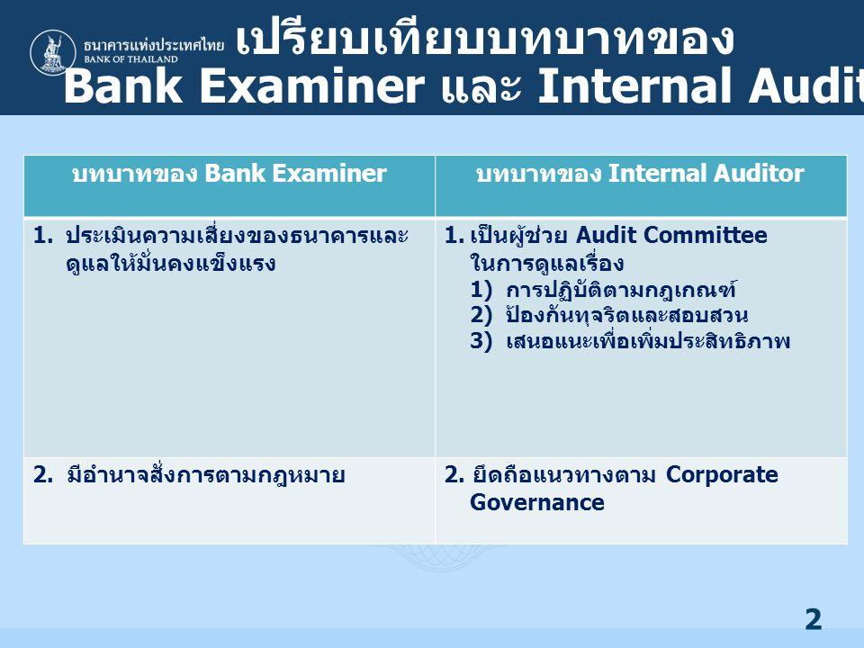 2 บทบาทของ Bank Examiner บทบาทของ Internal Auditor 1.