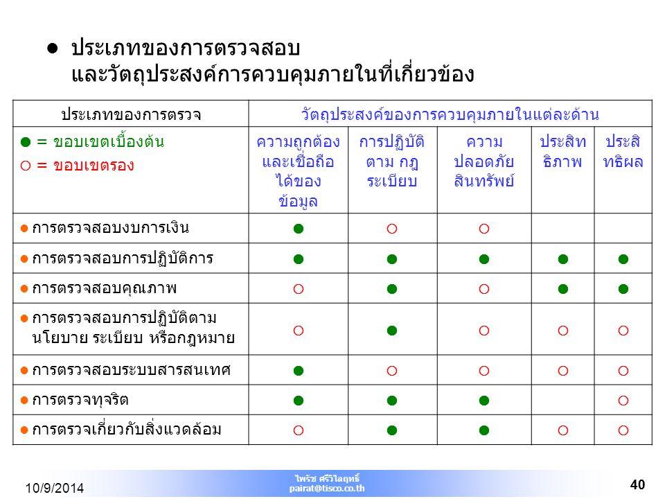 ไพรัช ศรีวิไลฤทธิ์ pairat@tisco.co.th 40 10/9/2014 40 ประเภทของการตรวจสอบ และวัตถุประสงค์การควบคุมภายในที่เกี่ยวข้อง ประเภทของการตรวจวัตถุประสงค์ของกา