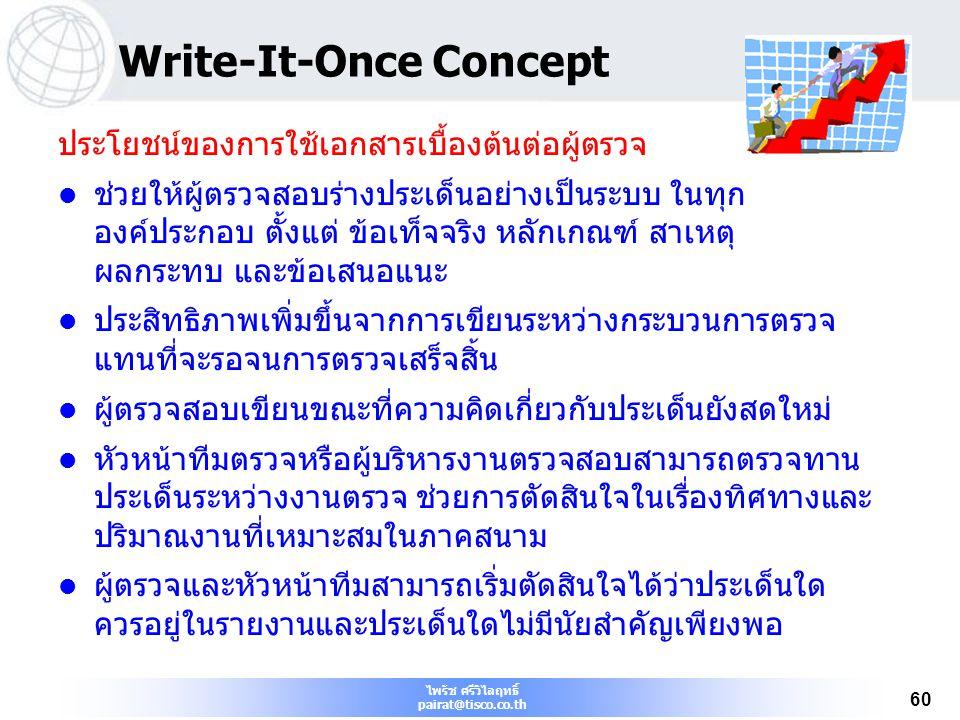 ไพรัช ศรีวิไลฤทธิ์ pairat@tisco.co.th 60 Write-It-Once Concept ประโยชน์ของการใช้เอกสารเบื้องต้นต่อผู้ตรวจ ช่วยให้ผู้ตรวจสอบร่างประเด็นอย่างเป็นระบบ ใน