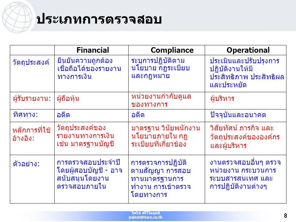 ไพรัช ศรีวิไลฤทธิ์ pairat@tisco.co.th 8 FinancialComplianceOperational วัตถุประสงค์ ยืนยันความถูกต้อง เชื่อถือได้ของรายงาน ทางการเงิน ระบุการปฏิบัติตา